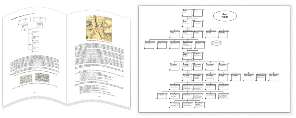 Gena.cz - genealogie, rodokmen a rodová kronika